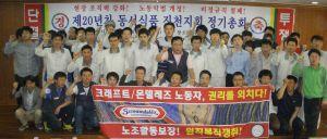 Mondelez Korea