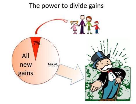 2014-06-18-Powertodividegains-thumb