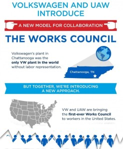 workscouncil